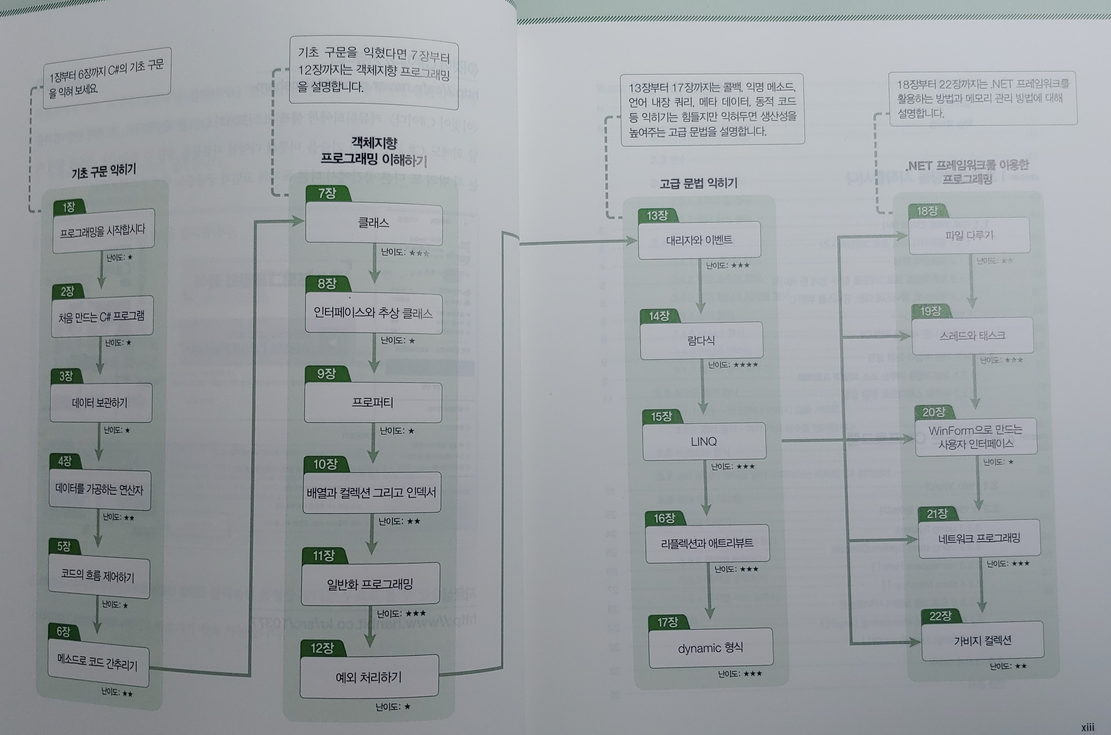 page_sample 1